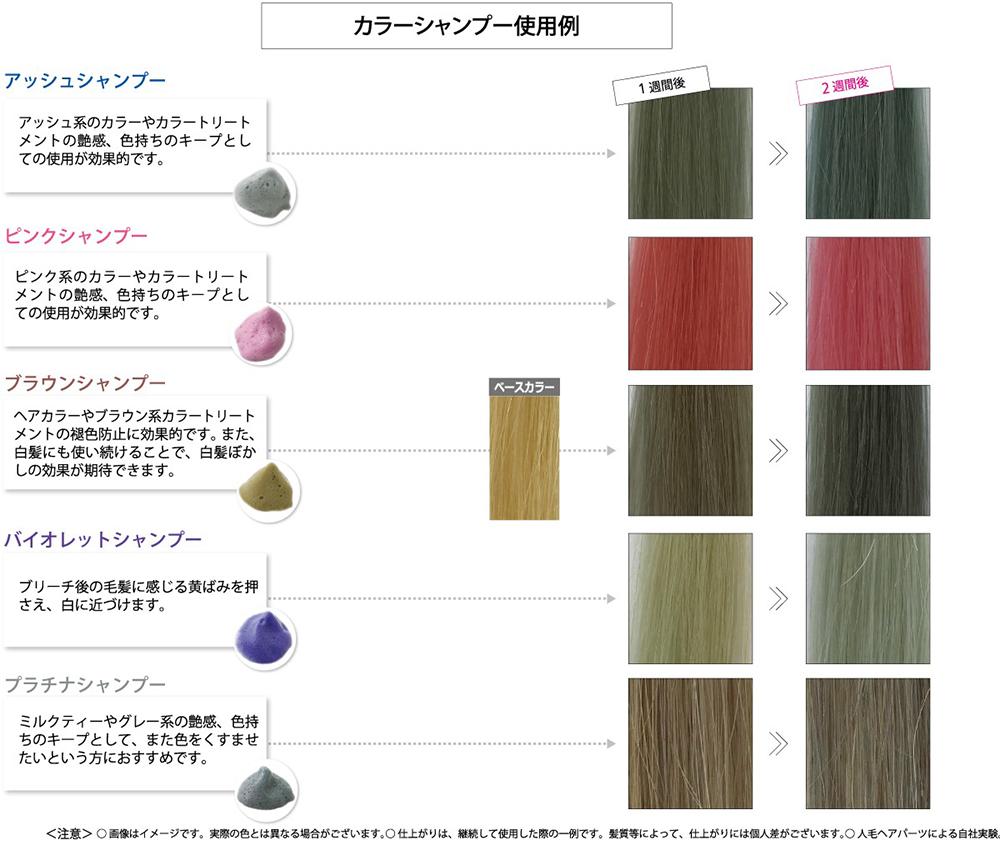 パイモア スペクトラムカラーズ シャンプー 使用例